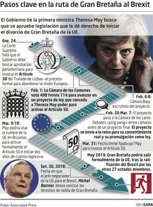 Brexit del Reino Unido, intereses burgueses en pugna. Brexit