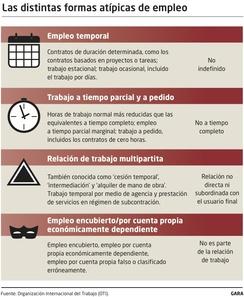 Crítica de la economía. 0430_mapamundi_grafikoa