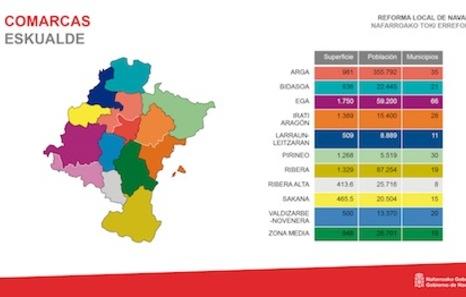 mapa local El Gobierno navarro espera que el nuevo mapa local sea una  mapa local