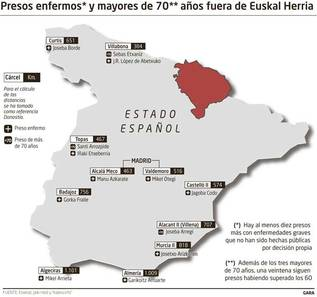 """Euskal Herria: Una multitud exige """"respeto a los derechos"""" de presos y exiliados. [vídeo] - Página 3 0628_presogaxoak"""