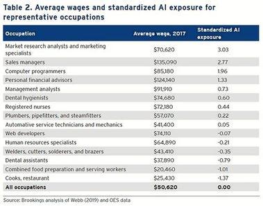 Automatizacion industrial y en otros sectores económicos. - Página 3 1231_eko_AA2_2