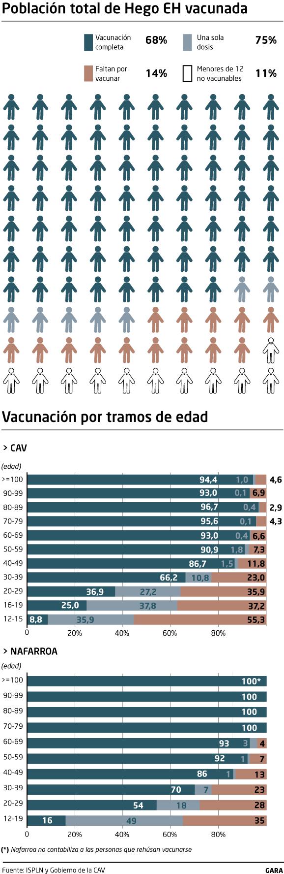 Virus y acciones sociales. Virus SARS-CoV-2 de la Covid 19. [3] - Página 29 0824_vacunacion-01