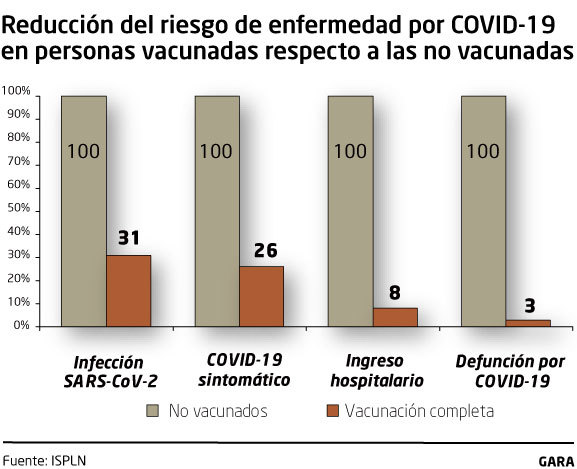Virus y acciones sociales. Virus SARS-CoV-2 de la Covid 19. [3] - Página 30 Eh_0826_impacto_vacunas_super-02