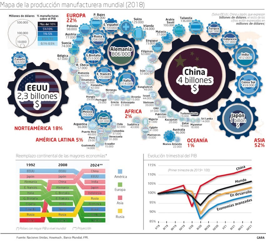 Chips. Semiconductores. China el mayor consumidor. ...Taiwan, EEUU. Mapa_produccion_manufacturera_2
